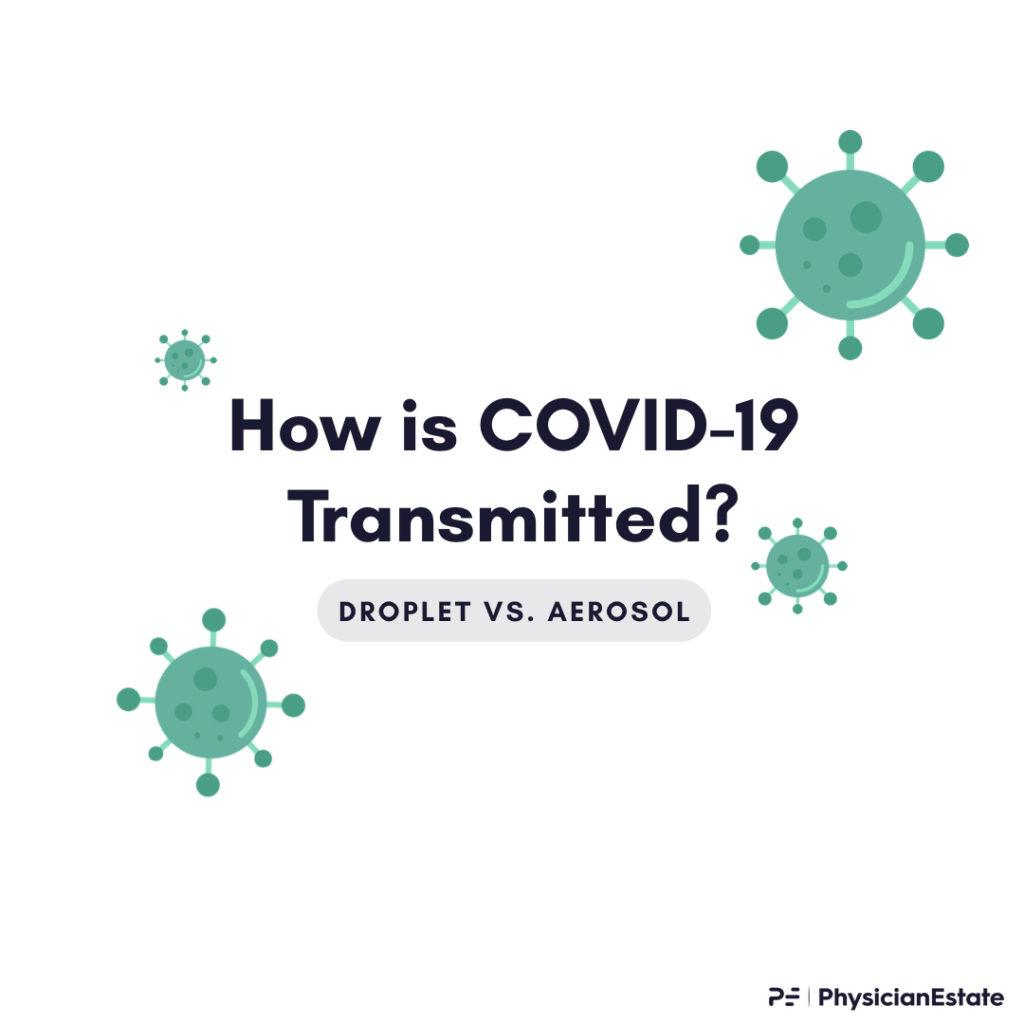 How is COVID-19 Transmitted?